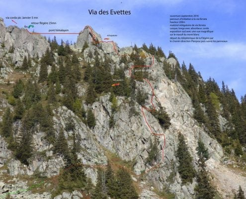 Planet Chamonix Via Ferrata