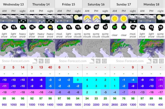 Snow Falling In Chamonix Mont Blanc