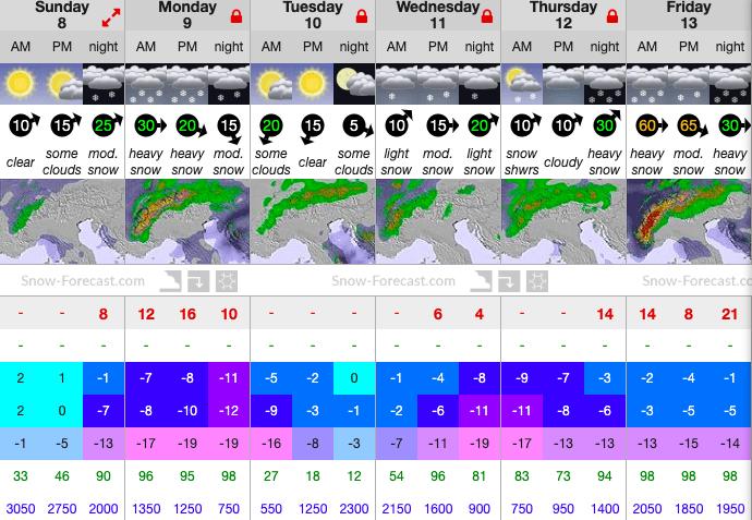 Snow Alert Chamonix Snow Forecast For Chamonix Mont Blanc